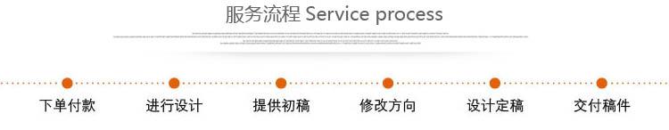 雅安达设计服务流程